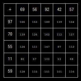 2桁の25ます計算